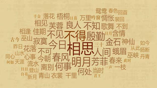 大數據帶你看唐代女詩人群像