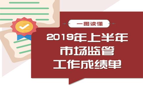 圖解:江蘇首亮上半年市場監管成績單