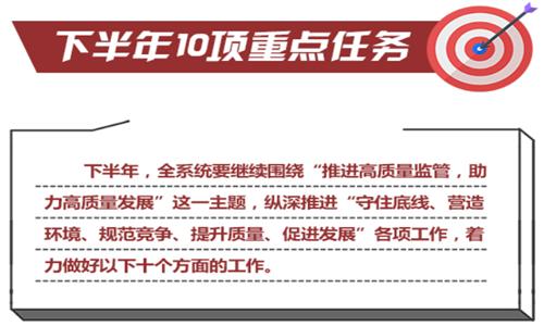 圖解:江蘇劃定下半年市場監管10大任務