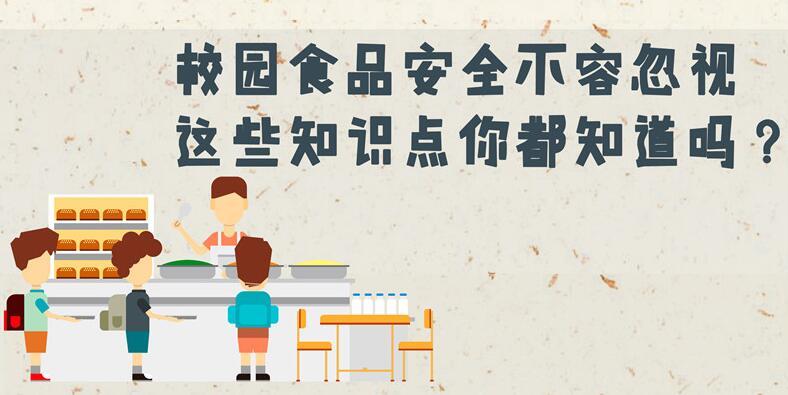 校園食品安全不容忽視,這些知識點你知道嗎?